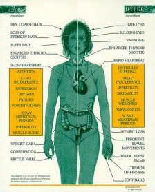 does overactive thyroid mean cancer picture 3