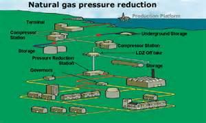 gas urgency el picture 5