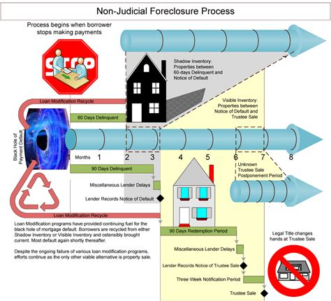 foreclosure on joint tenant picture 7