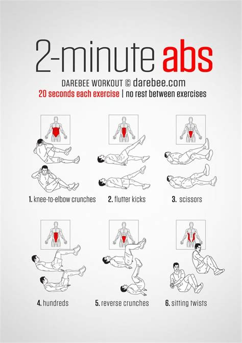 fat burning workout picture 1