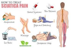 sciatic nerve pain relief picture 11