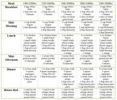 carb free diet picture 11