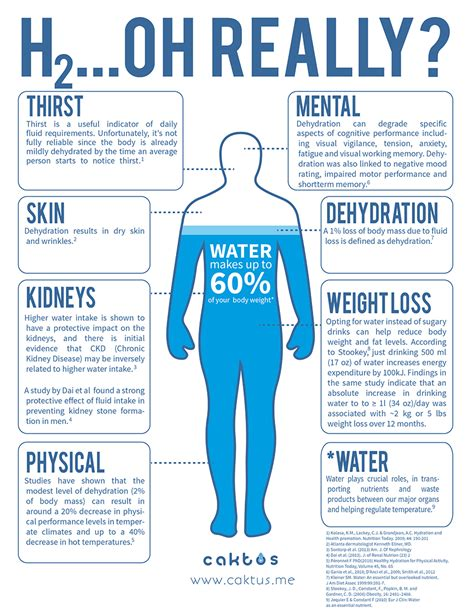 herbs that hydrate the body picture 10