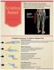 relieve pain picture 7