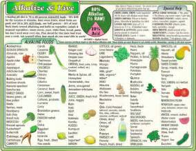 alkeline diet and fruit picture 9