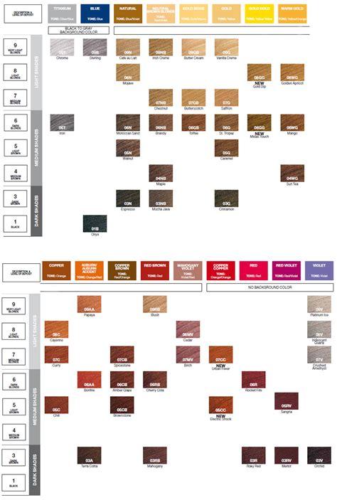 how to order olaplex picture 15