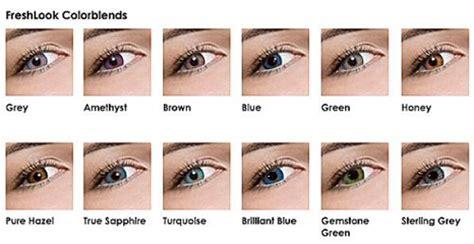 coloured contact lens non prescription picture 7