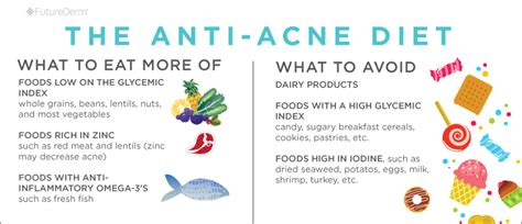 acne diet picture 7