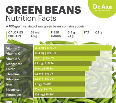 what are the benefits and vitamins of live green of dr. picture 3