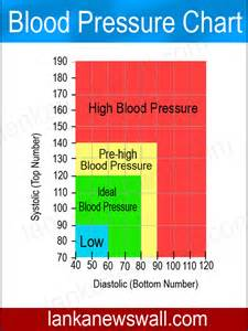 is 94/68 too low for blood pressure picture 13