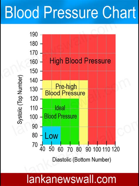free blood pressure test picture 13