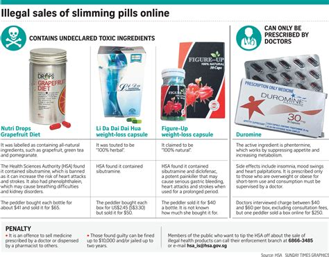 weight loss drugs safe online ordering picture 5