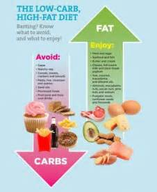 cutting out fat in the diet makes period picture 6
