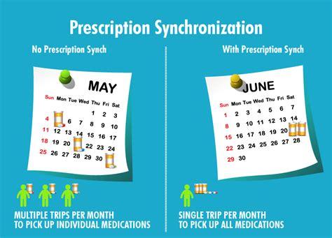 new prescription pharmacy incentives 7/2014 picture 13