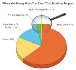 no cost diet support picture 10