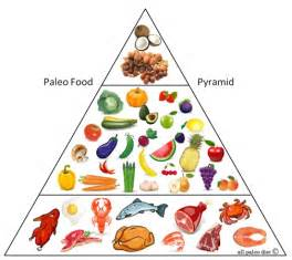 cave man diet picture 7