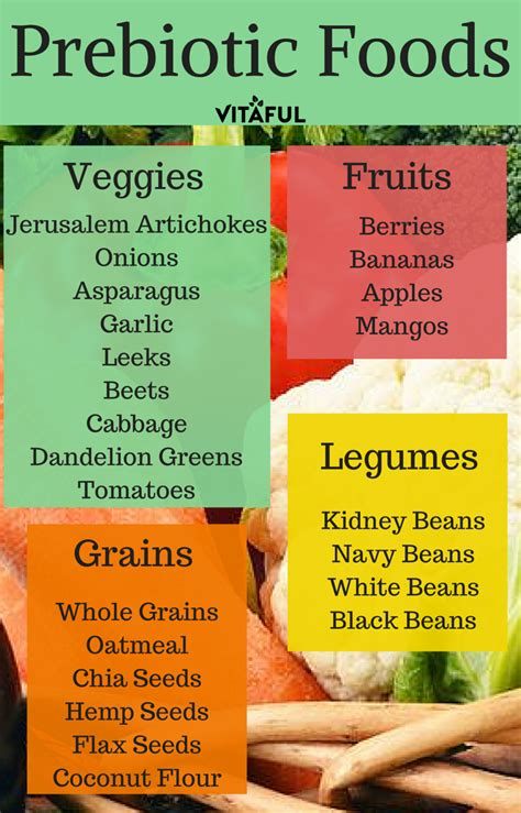 foods that contain probiotics picture 6