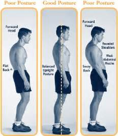 human growth hormone and weight lifting picture 13