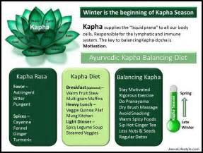 detox diet recipes for kapha picture 1