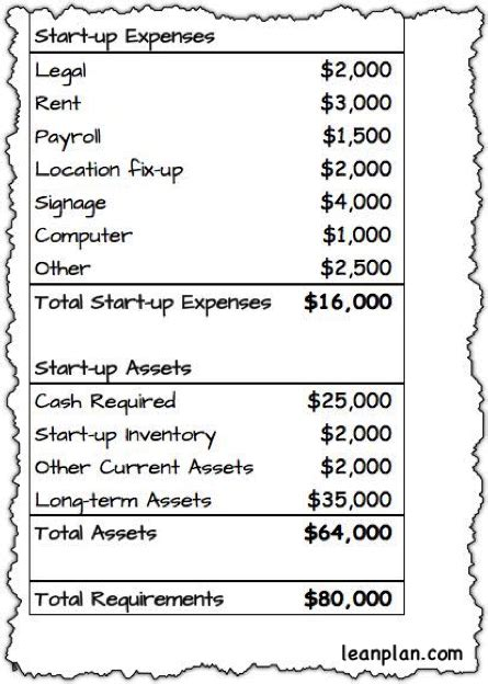 a list of home business expenses picture 3