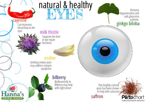 eye s herbal help picture 6