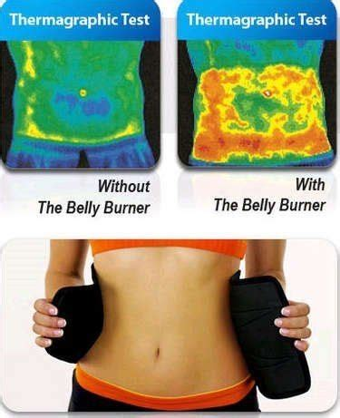 fat burning wrap as seen on tv picture 3