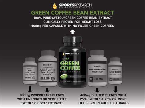 green coffee bean extract 2013 picture 5