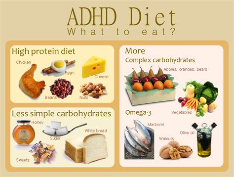 adhd diet picture 1