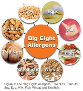 allergies and diet picture 6