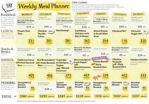 1000 calorie diet plan picture 17