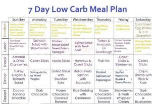 low carb weight loss plan picture 2