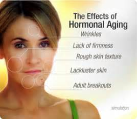 effects of estrogen treatment on skin picture 1