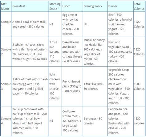 1500 calorie diet plans picture 5