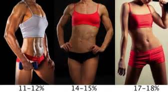 18 body fat women picture 1