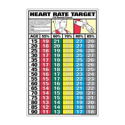 weight loss heart rates picture 5