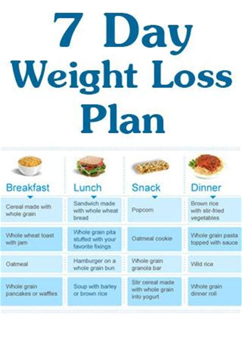 free weight loss diet picture 9