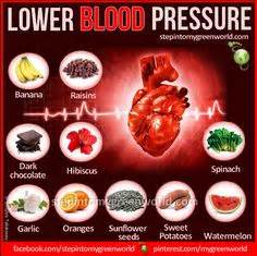 Food to help lower blood pressure picture 11