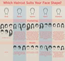 hair styles by face shape picture 9