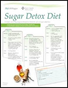 no sugar diet cleanse picture 3