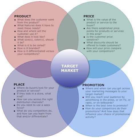 4 dollar plan target picture 5