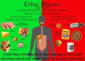 celiac disease diet picture 9