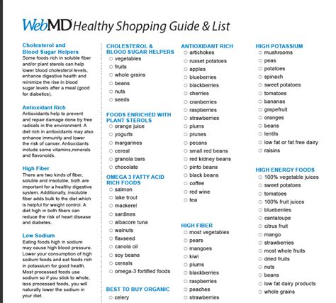 diabetic type 2 food exchange lists picture 3