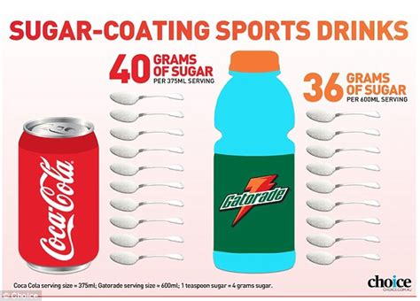 diet coke unhealthy picture 11