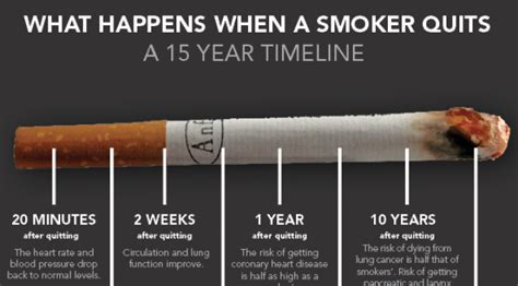 what is new in the market to help you quit smoking picture 11