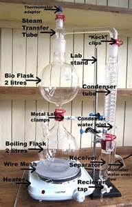 distilling oils from herbs with butane picture 9