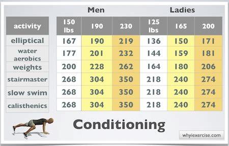 Fat burning treadmill exercises picture 6