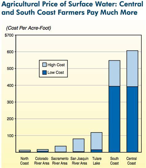 alfalfa prices picture 13