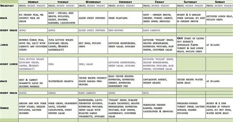 allergy rotation diet picture 9