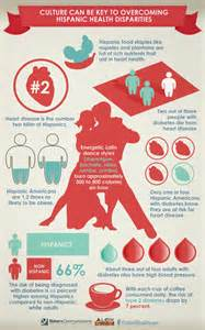 diabetics disparities picture 17