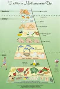 cholesterol food diet picture 3